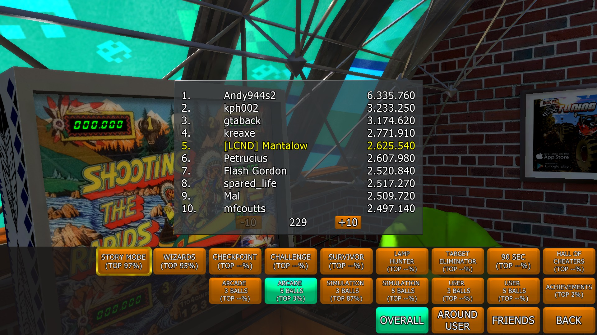 Mantalow: Zaccaria Pinball: Shooting the Rapids [5 balls] (PC) 2,625,540 points on 2018-04-19 06:36:24