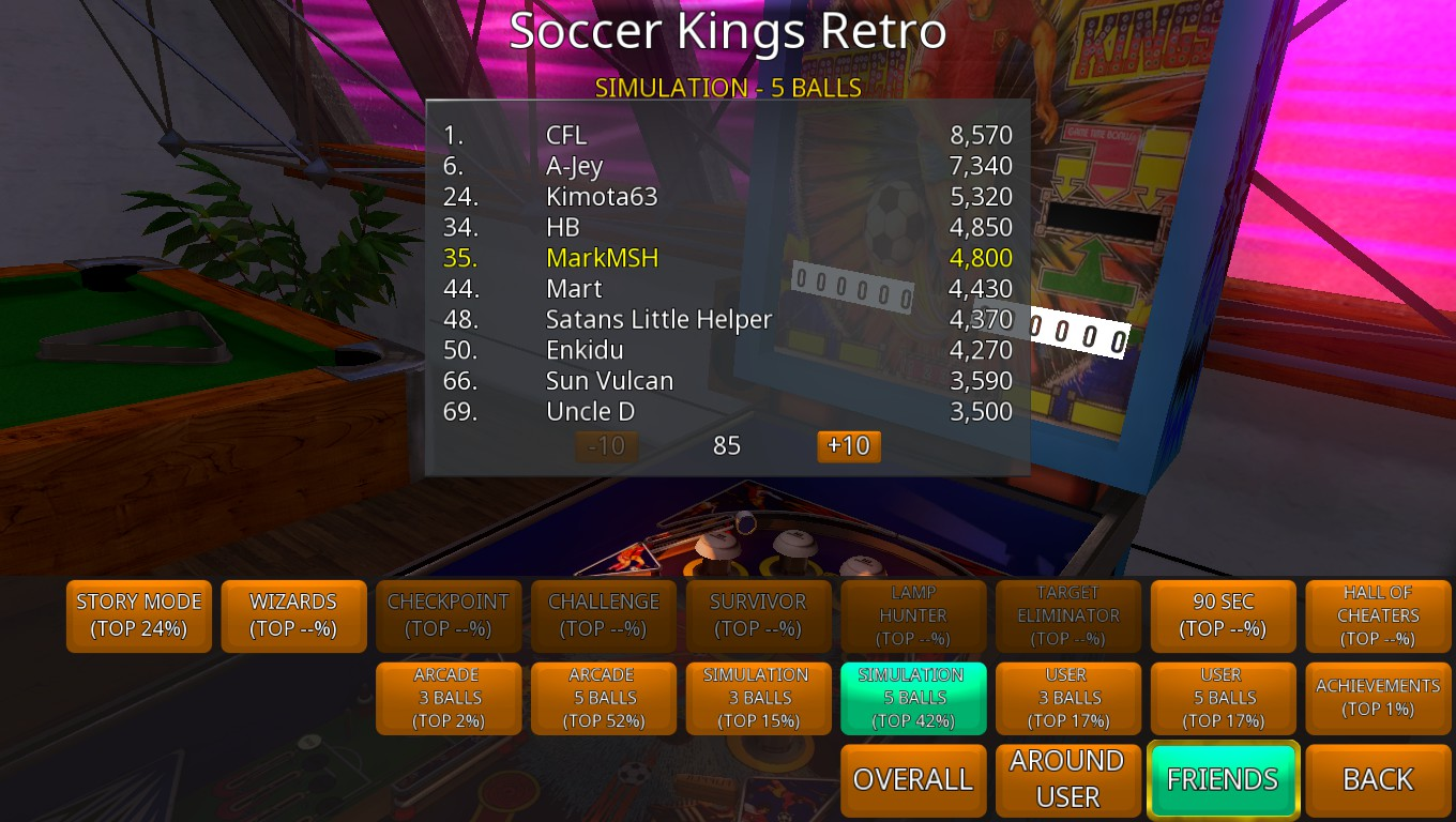 Mark: Zaccaria Pinball: Soccer Kings 2018 Retro Table [5 Balls] (PC) 4,800 points on 2018-08-23 00:28:51