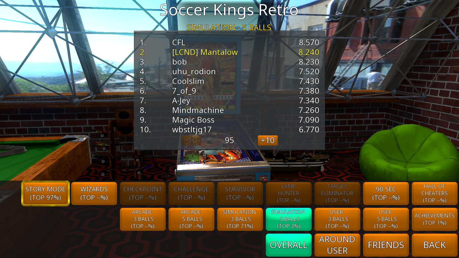 Mantalow: Zaccaria Pinball: Soccer Kings 2018 Retro Table [5 Balls] (PC) 8,240 points on 2018-09-17 01:45:39