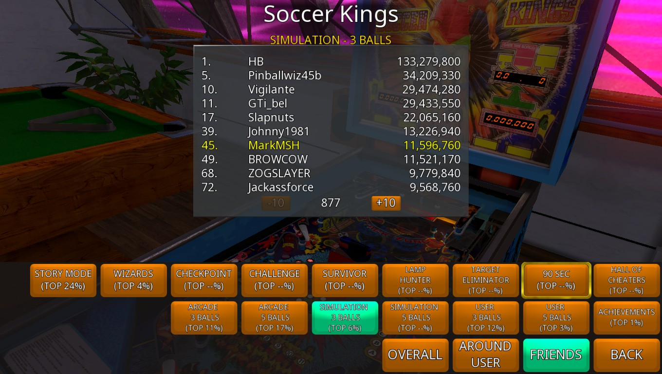 Mark: Zaccaria Pinball: Soccer Kings [3 balls] (PC) 11,596,760 points on 2018-08-04 04:10:04