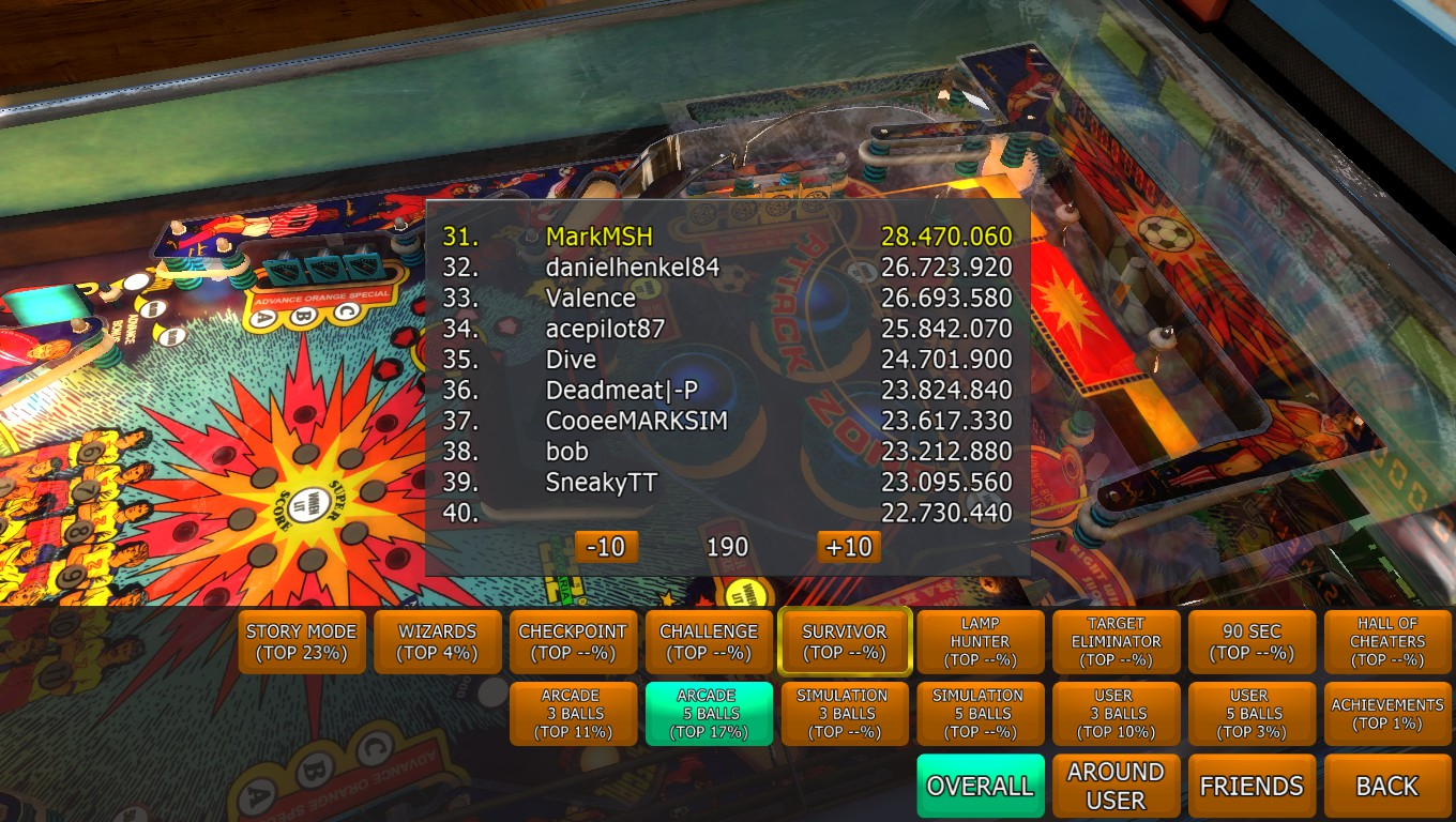 Zaccaria Pinball: Soccer Kings [5 balls] 28,470,060 points