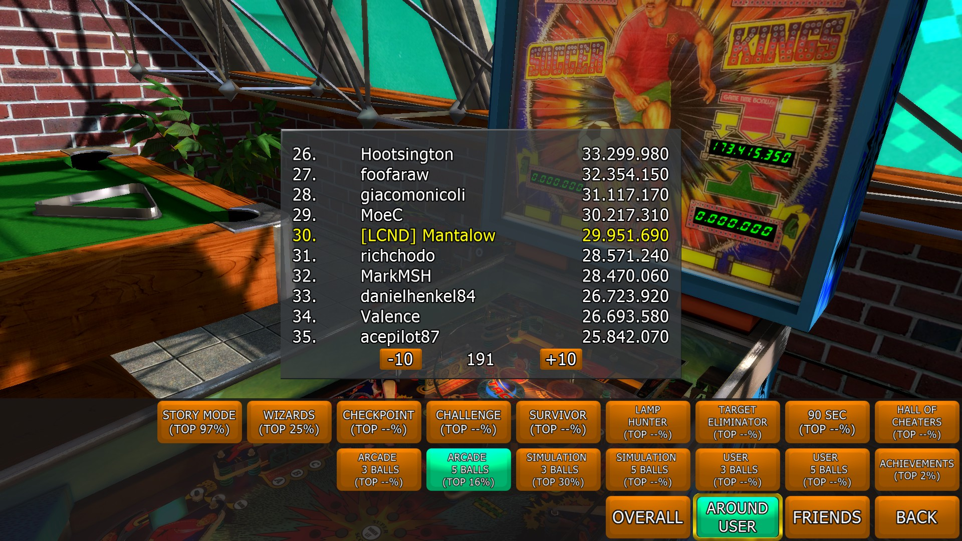 Mantalow: Zaccaria Pinball: Soccer Kings [5 balls] (PC) 29,951,690 points on 2018-04-18 01:31:19