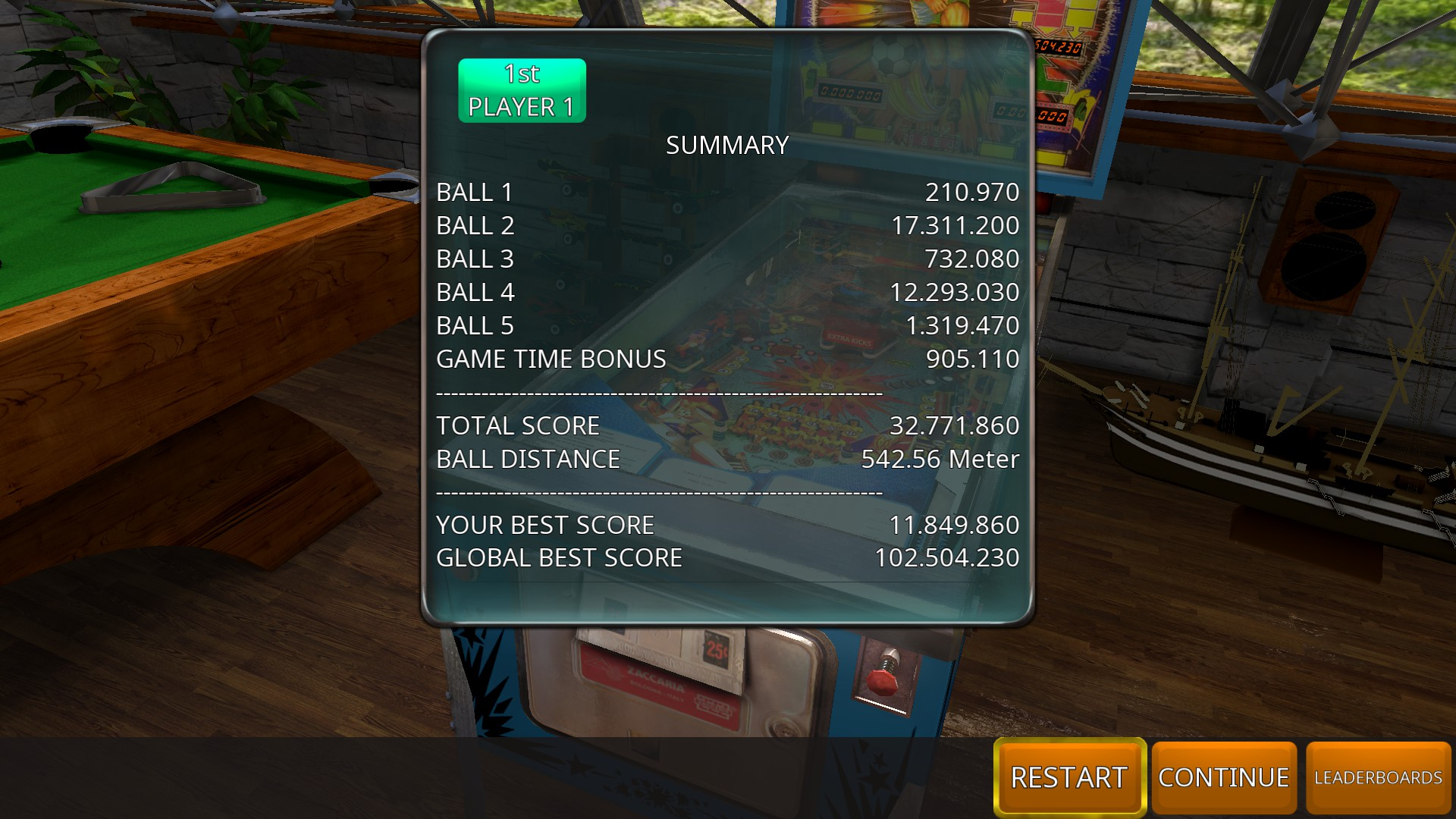 GTibel: Zaccaria Pinball: Soccer Kings [5 balls] (PC) 32,771,860 points on 2018-08-02 12:16:48