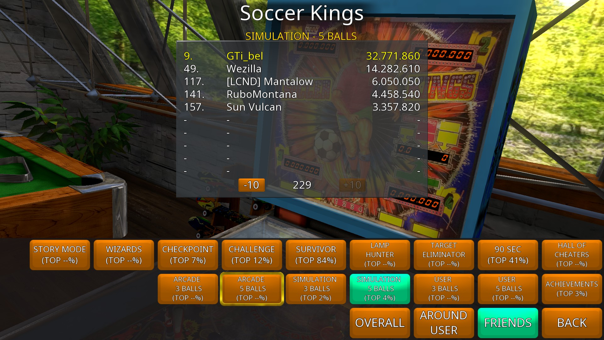 Zaccaria Pinball: Soccer Kings [5 balls] 32,771,860 points