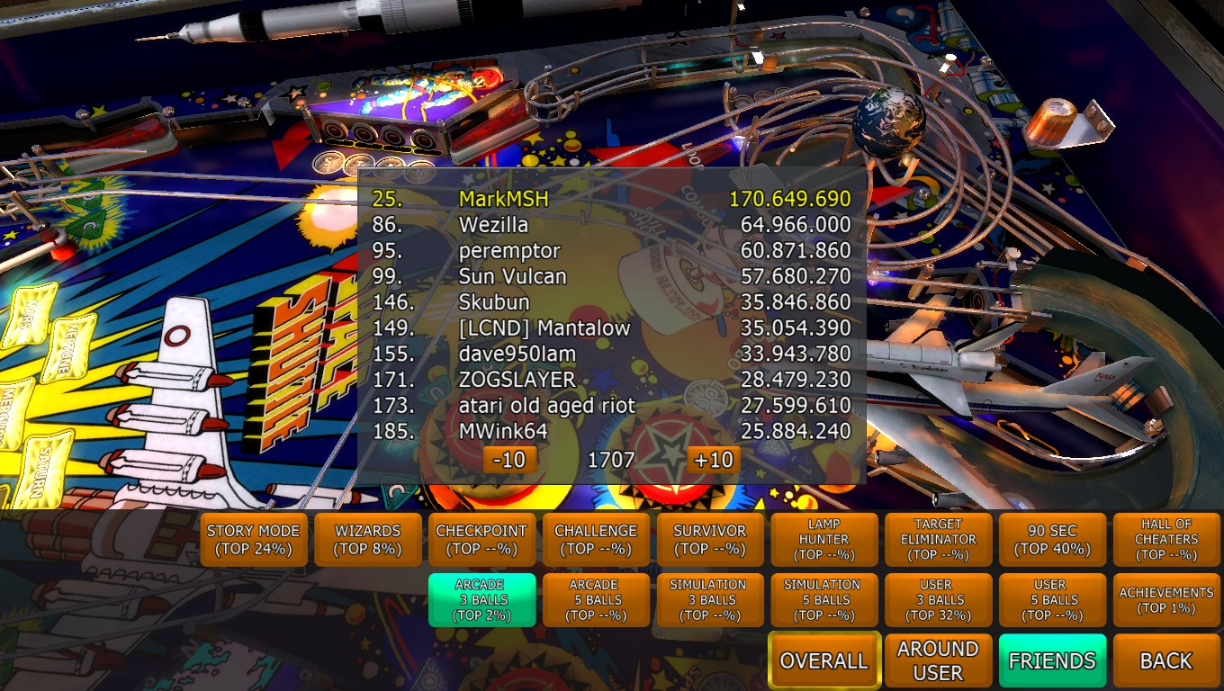 Mark: Zaccaria Pinball: Space Shuttle 2016 [3 balls] (PC) 170,649,690 points on 2018-04-30 20:34:16