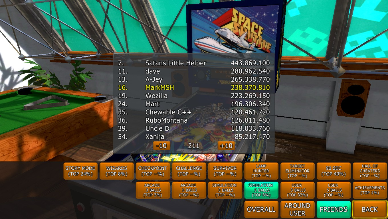 Mark: Zaccaria Pinball: Space Shuttle 2016 [5 balls] (PC) 238,370,810 points on 2018-04-30 20:37:53