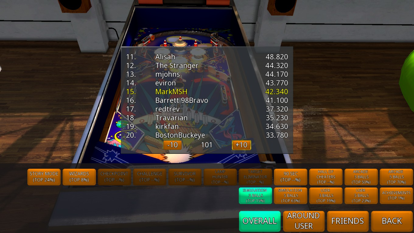 Mark: Zaccaria Pinball: Space Shuttle 2017 Retro Table [3 Balls] (PC) 42,340 points on 2018-05-20 00:19:58