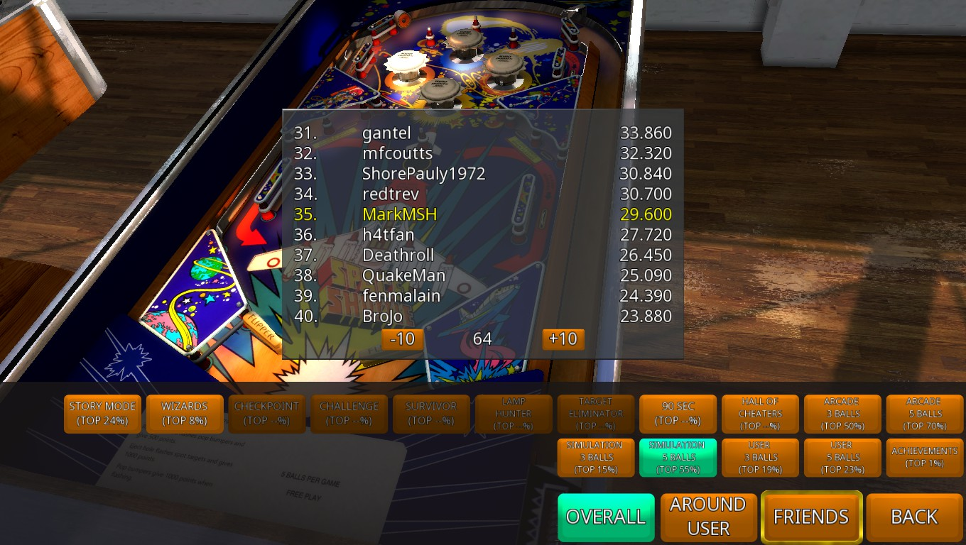 Mark: Zaccaria Pinball: Space Shuttle 2017 Retro Table [5 Balls] (PC) 29,600 points on 2018-05-20 00:24:02