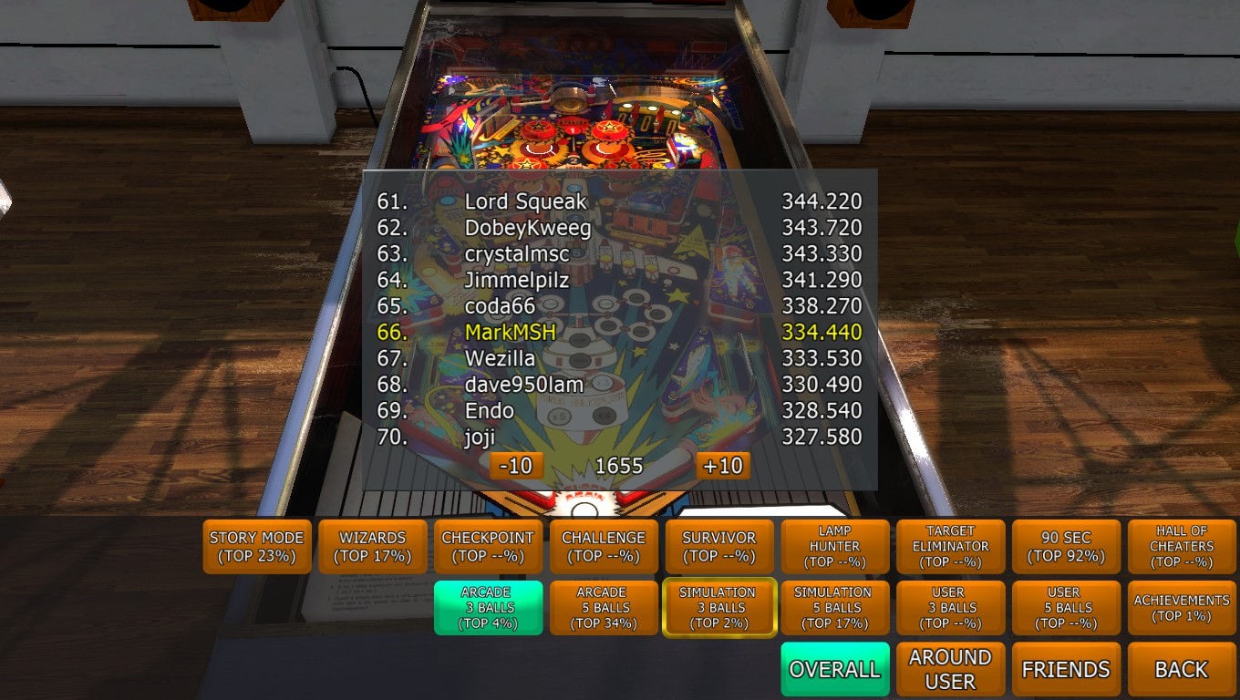 Mark: Zaccaria Pinball: Space Shuttle [3 balls] (PC) 334,440 points on 2018-04-17 19:31:50