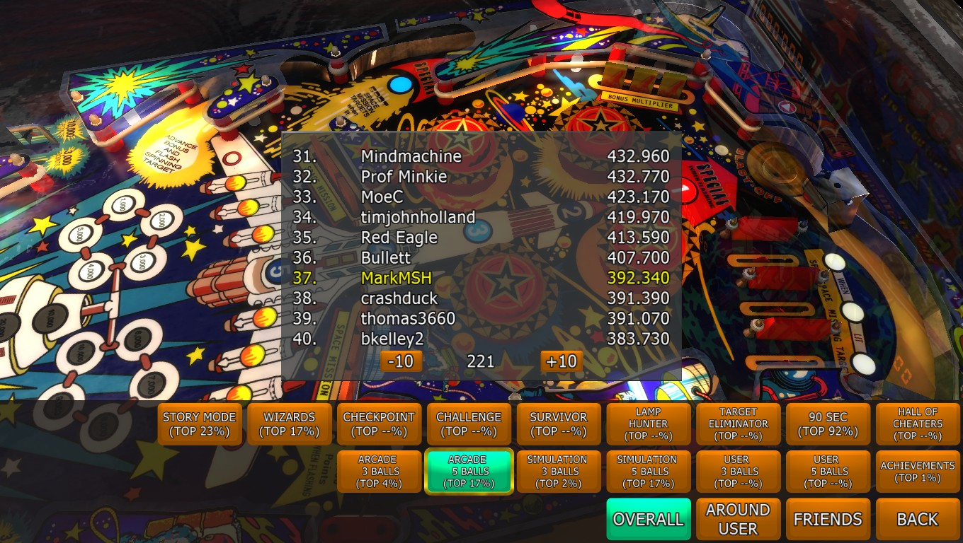 Mark: Zaccaria Pinball: Space Shuttle [5 balls] (PC) 392,340 points on 2018-04-17 19:39:02
