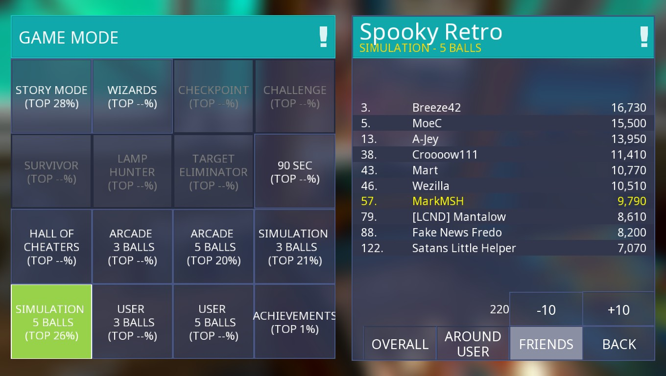 Mark: Zaccaria Pinball: Spooky 2018 Retro [5 Balls] (PC) 9,790 points on 2020-05-18 03:47:54