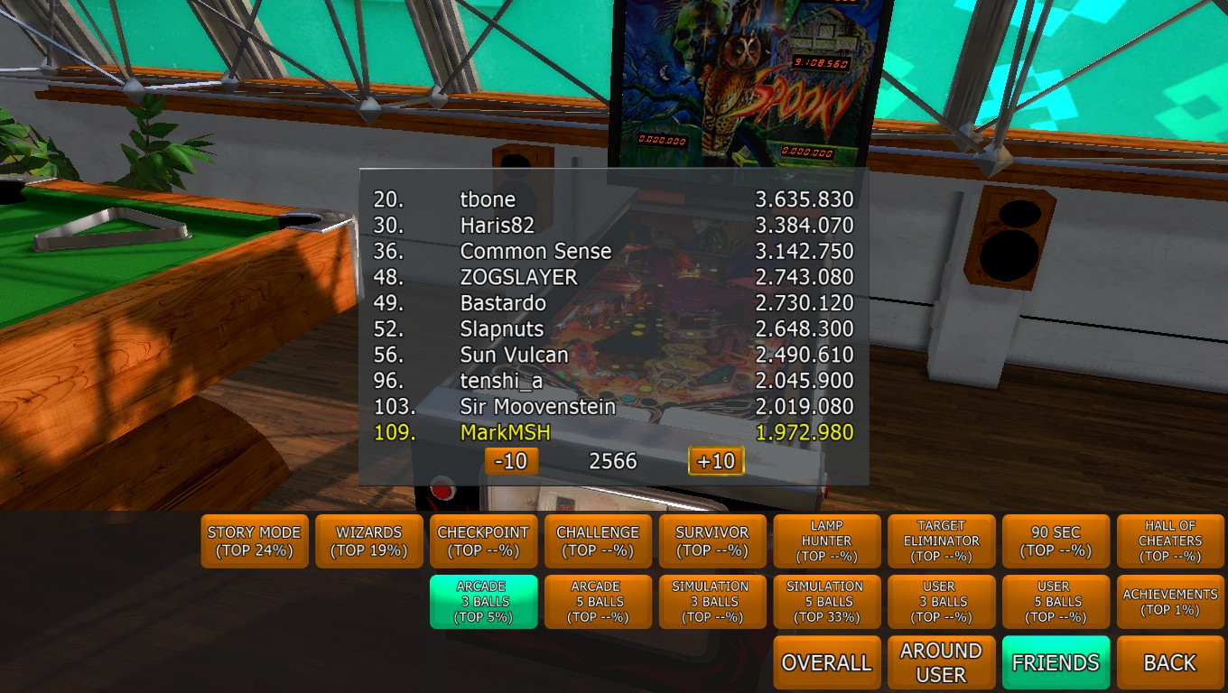 Mark: Zaccaria Pinball: Spooky [3 balls] (PC) 1,972,980 points on 2018-04-20 00:42:26