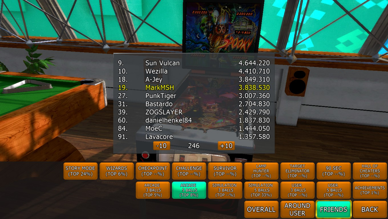 Mark: Zaccaria Pinball: Spooky [5 balls] (PC) 3,838,530 points on 2018-04-20 00:48:15