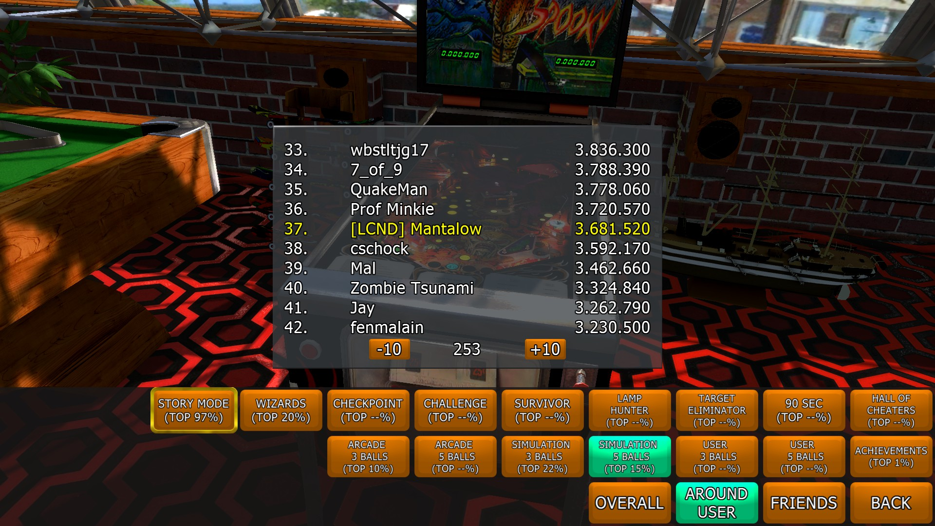 Mantalow: Zaccaria Pinball: Spooky [5 balls] (PC) 3,681,520 points on 2018-04-24 04:38:19