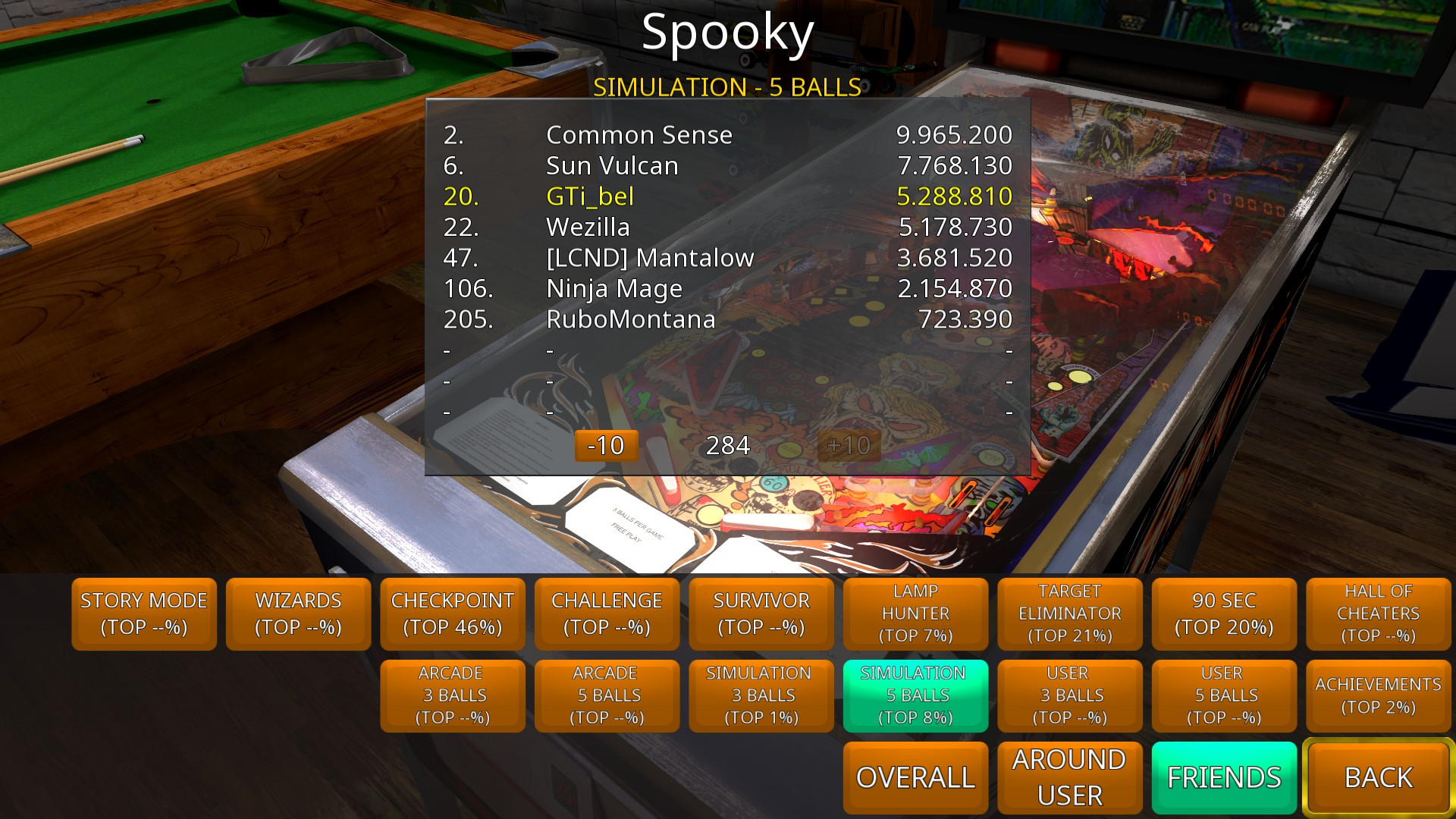 GTibel: Zaccaria Pinball: Spooky [5 balls] (PC) 5,288,810 points on 2018-08-16 13:40:22