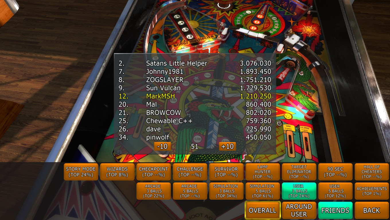 Mark: Zaccaria Pinball: Star God [3 balls] (PC) 1,210,250 points on 2018-04-16 02:32:36
