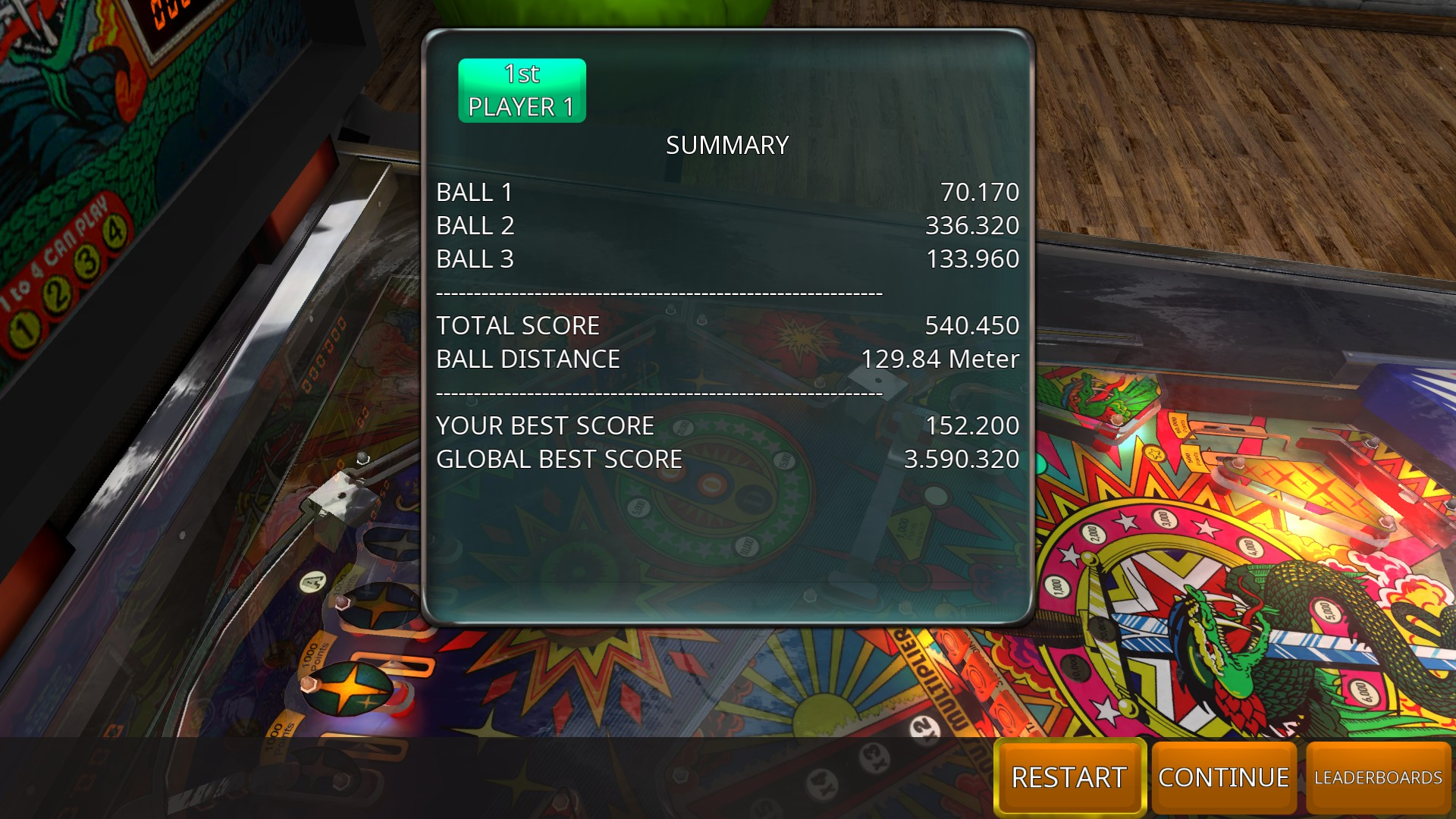 Zaccaria Pinball: Star God [3 balls] 540,450 points