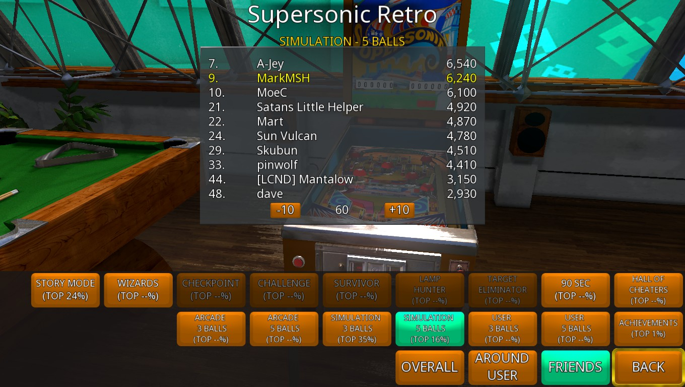 Mark: Zaccaria Pinball: Supersonic 2018 Retro [5 Balls] (PC) 6,240 points on 2018-09-19 03:13:33