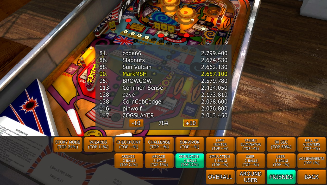 Mark: Zaccaria Pinball: Supersonic [3 balls] (PC) 2,657,100 points on 2018-04-23 01:14:58
