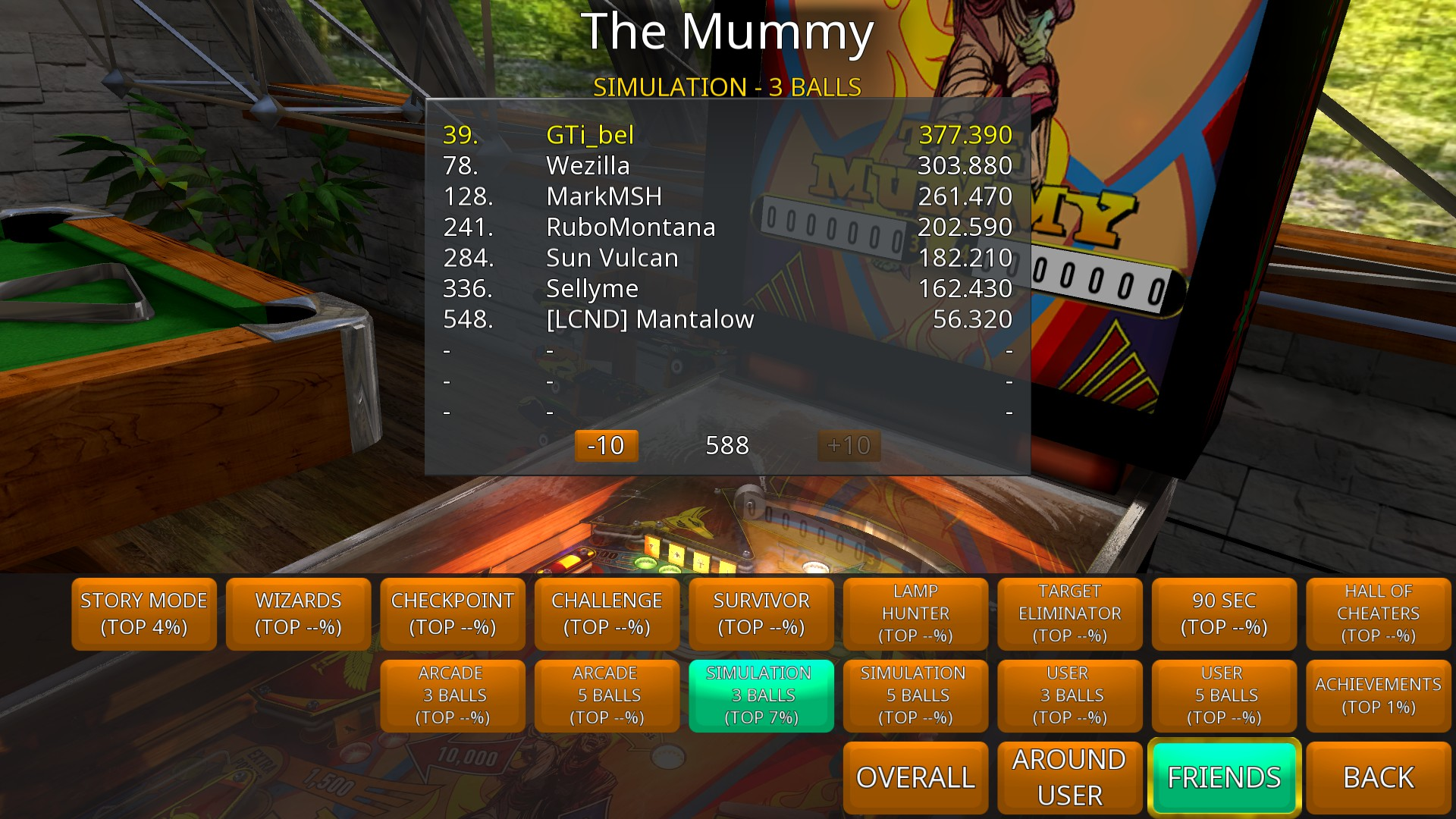 GTibel: Zaccaria Pinball: The Mummy [3 balls] (PC) 377,390 points on 2018-10-01 01:57:14