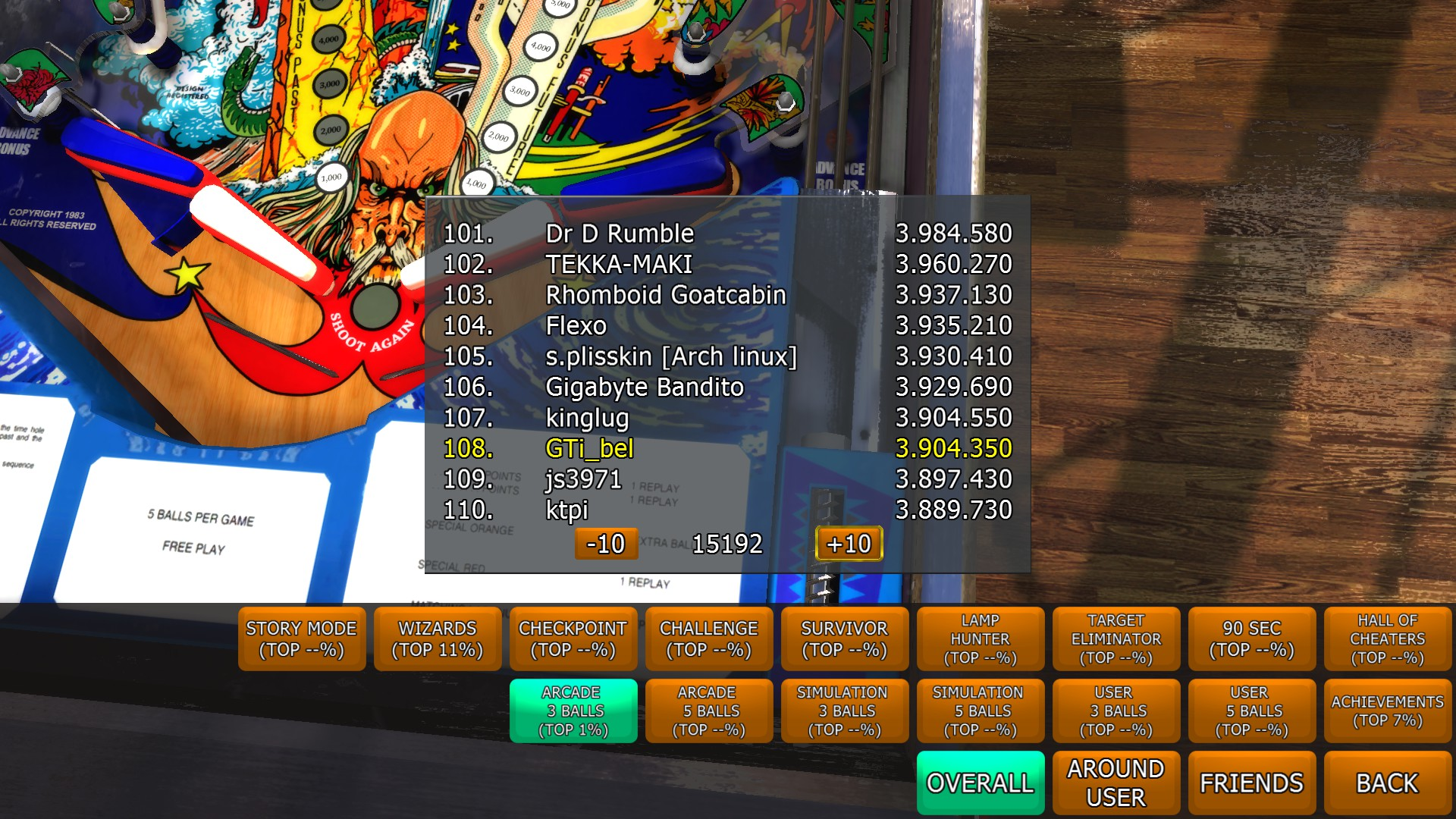 GTibel: Zaccaria Pinball: Time Machine [3 balls] (PC) 3,904,350 points on 2017-09-25 13:08:11