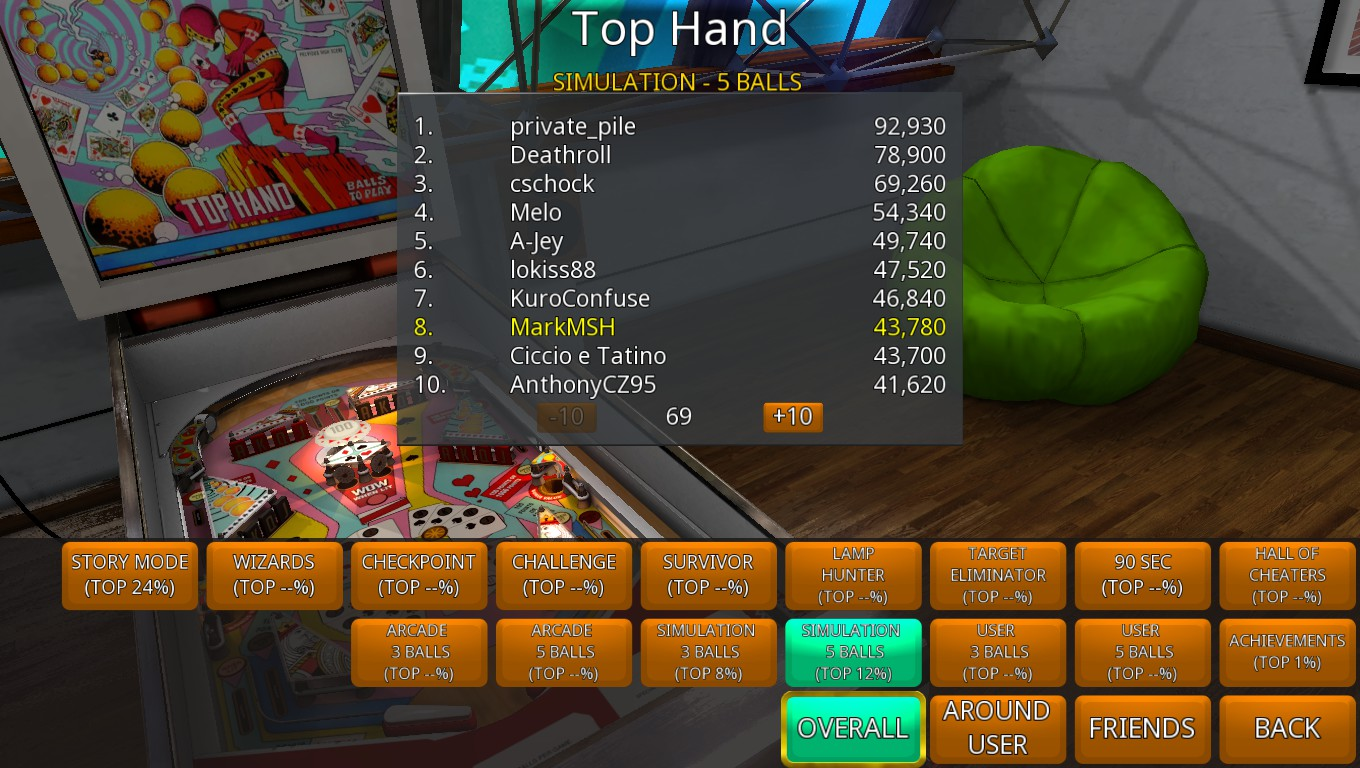 Mark: Zaccaria Pinball: Top Hand [5 Balls] (PC) 43,780 points on 2018-09-16 02:37:42