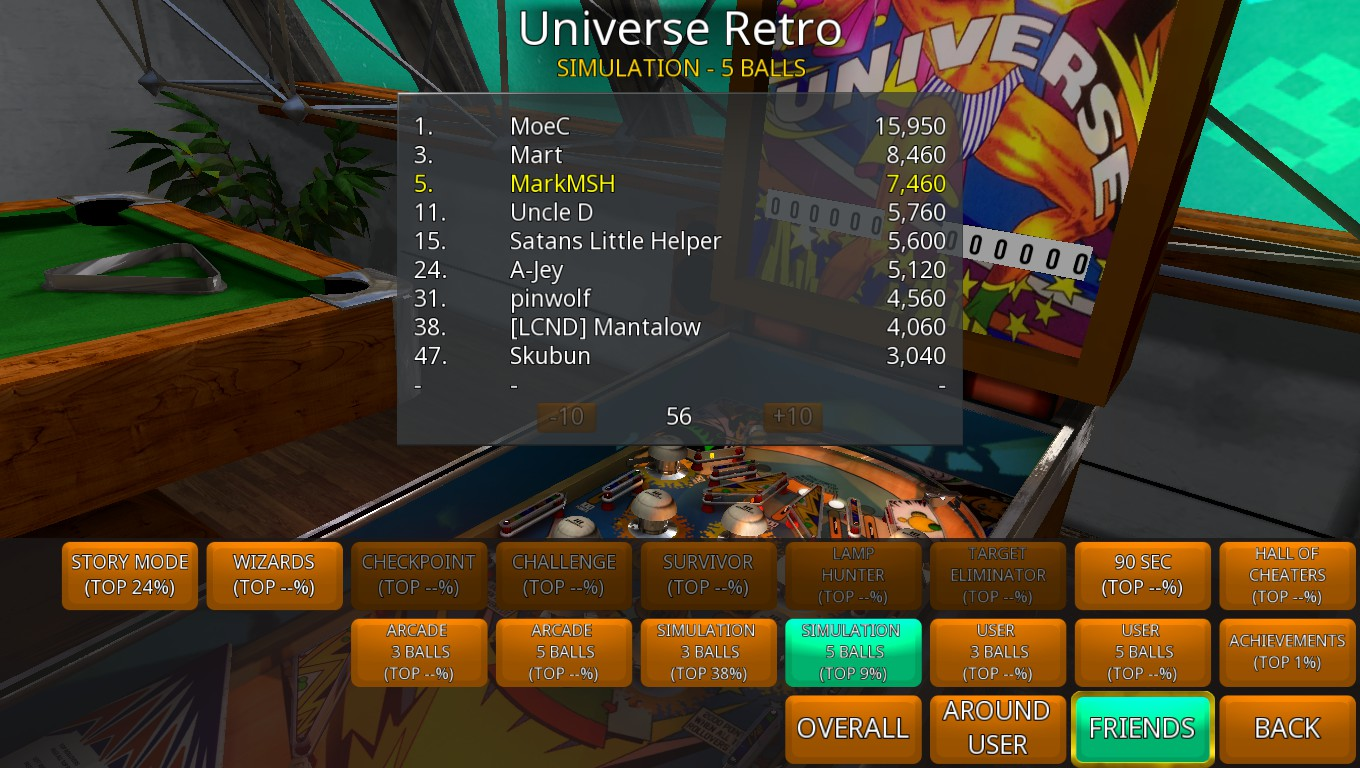 Mark: Zaccaria Pinball: Universe 2018 Retro [5 Balls] (PC) 7,460 points on 2018-09-20 01:26:05