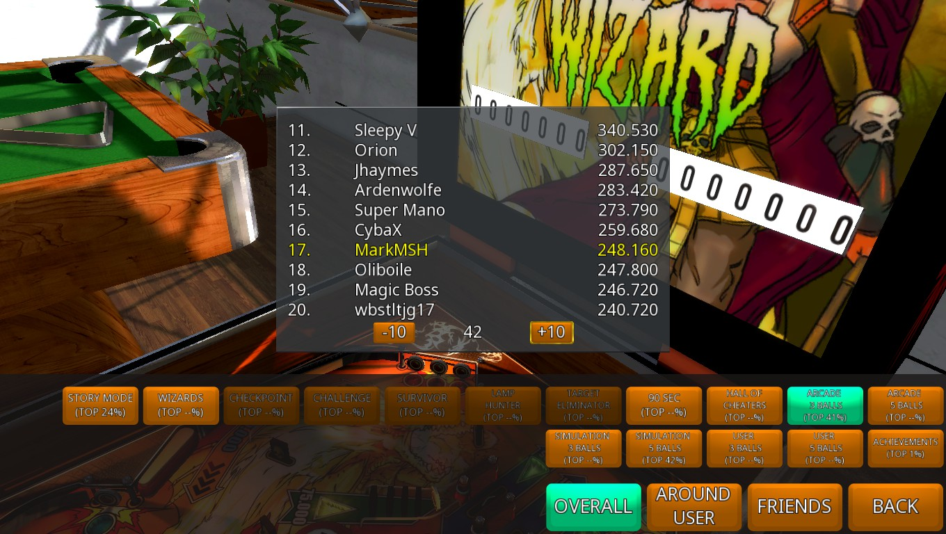 Mark: Zaccaria Pinball: Wizard [3 Balls] (PC) 248,160 points on 2018-05-19 01:58:25