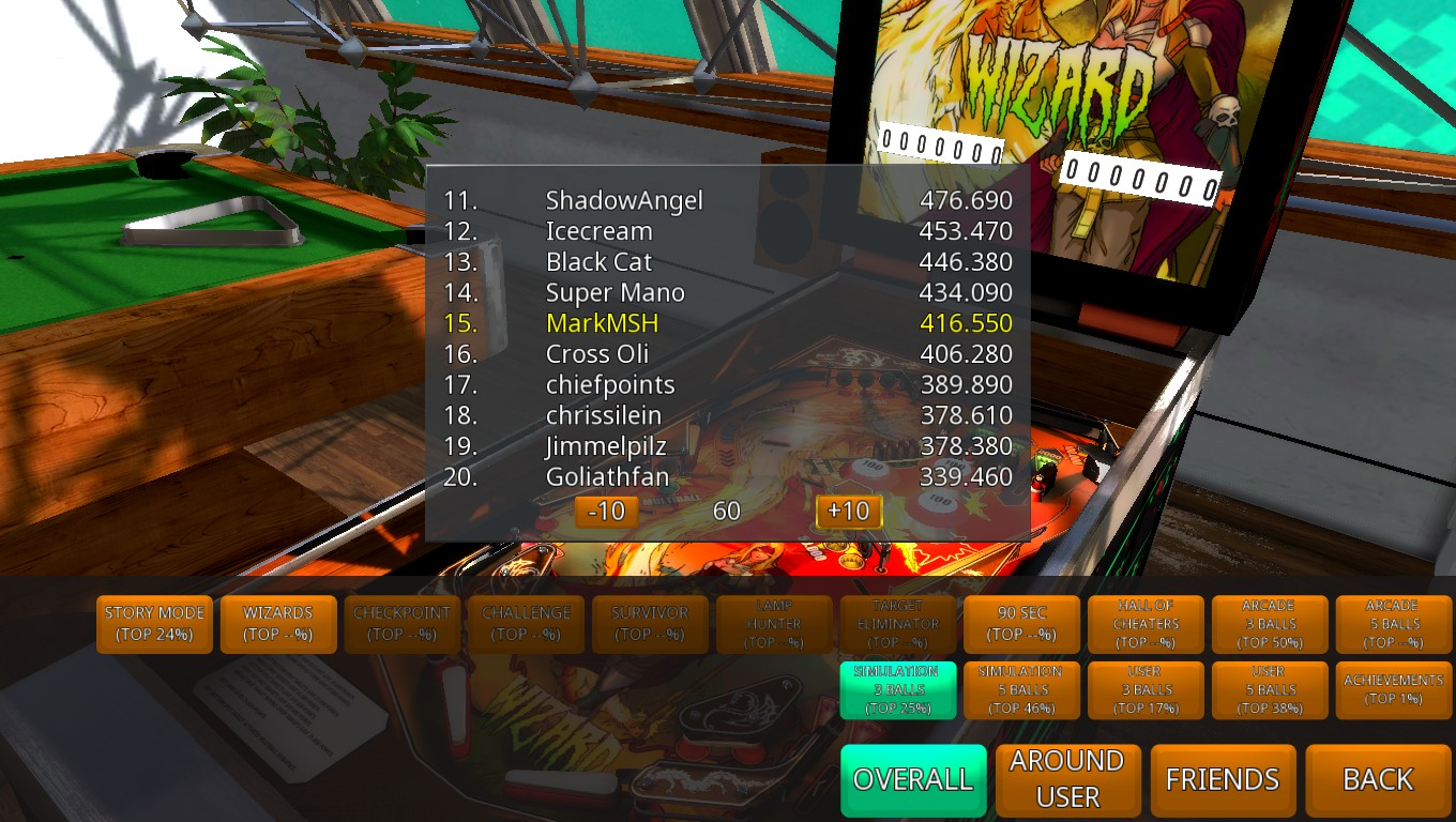Mark: Zaccaria Pinball: Wizard [3 Balls] (PC) 416,550 points on 2018-06-19 02:13:49