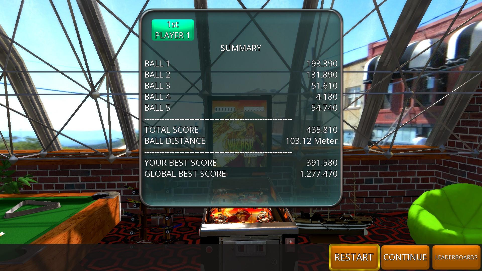 Mantalow: Zaccaria Pinball: Wizard [5 Balls] (PC) 435,810 points on 2018-05-22 01:33:48