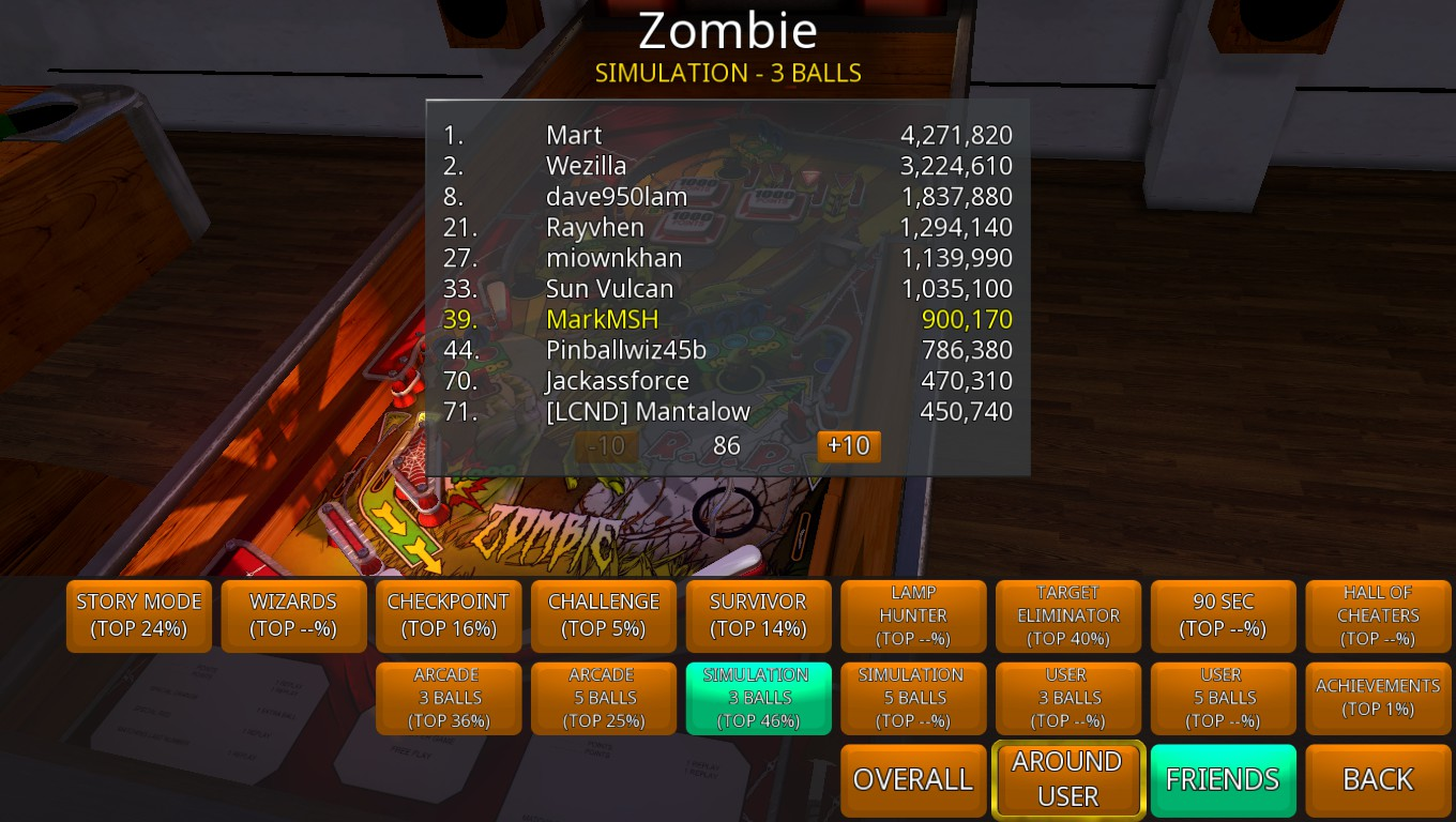 Mark: Zaccaria Pinball: Zombie [3 Balls] (PC) 900,170 points on 2018-08-17 23:59:08