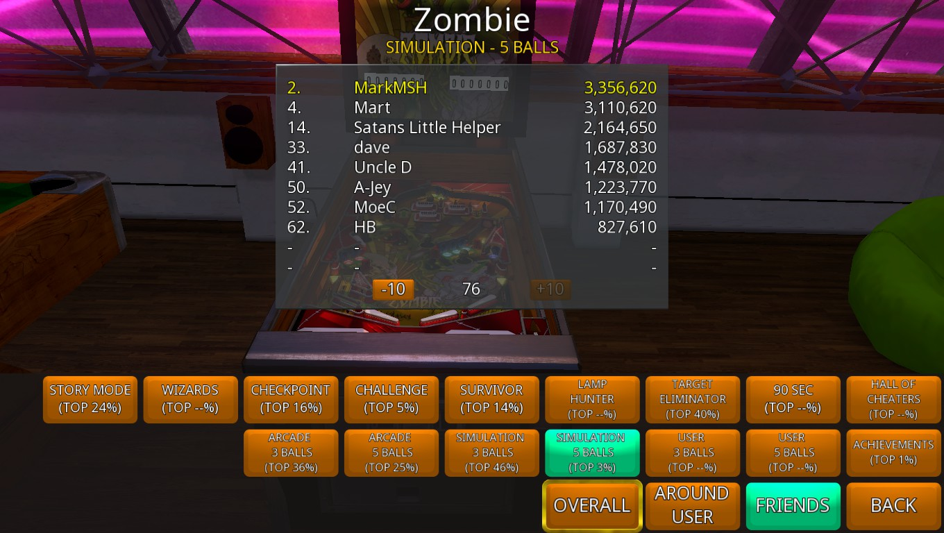 Mark: Zaccaria Pinball: Zombie [5 Balls] (PC) 3,356,620 points on 2018-08-18 00:15:17