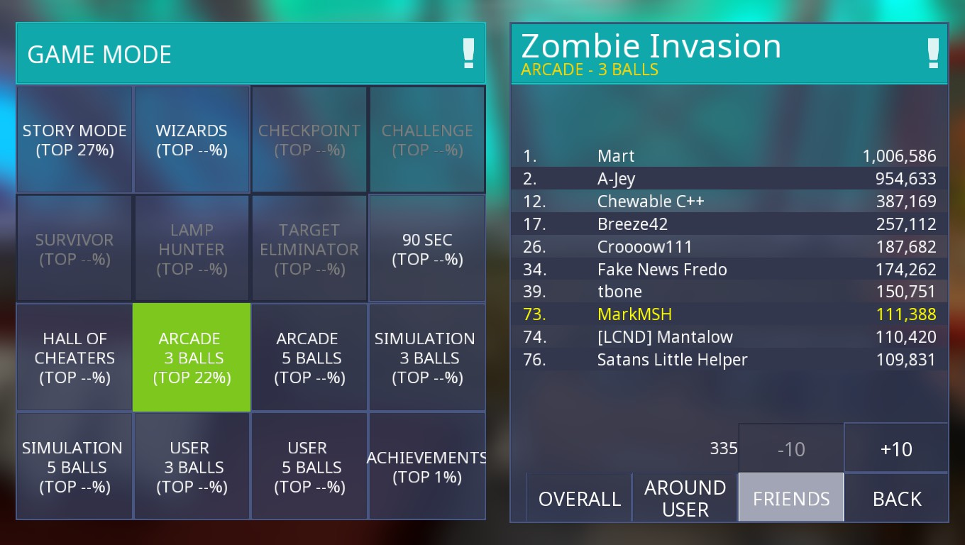 Mark: Zaccaria Pinball: Zombie Invasion (PC) 111,388 points on 2020-05-25 23:50:37