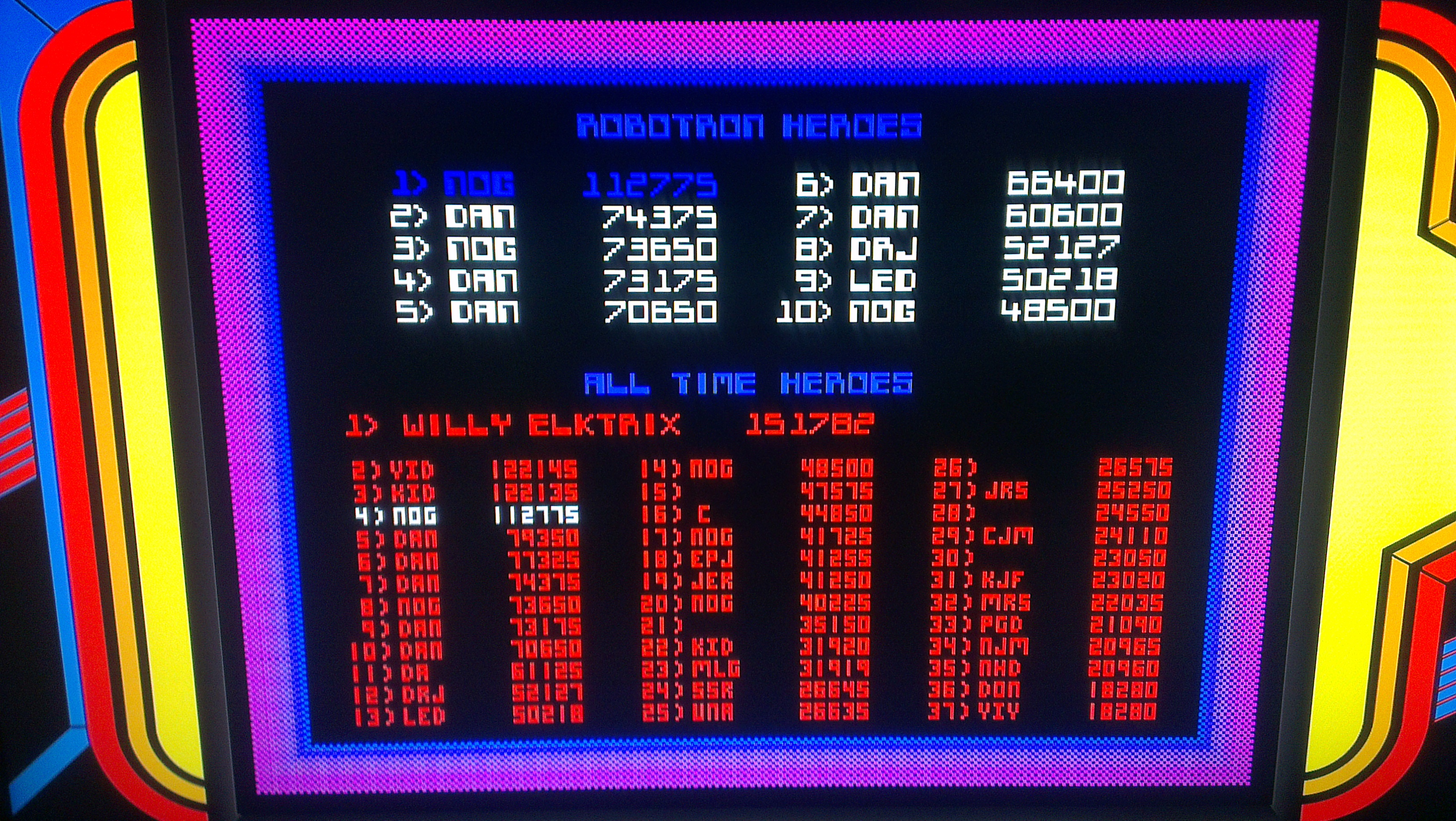 Midway Arcade Origins: Robotron 2084 112,775 points