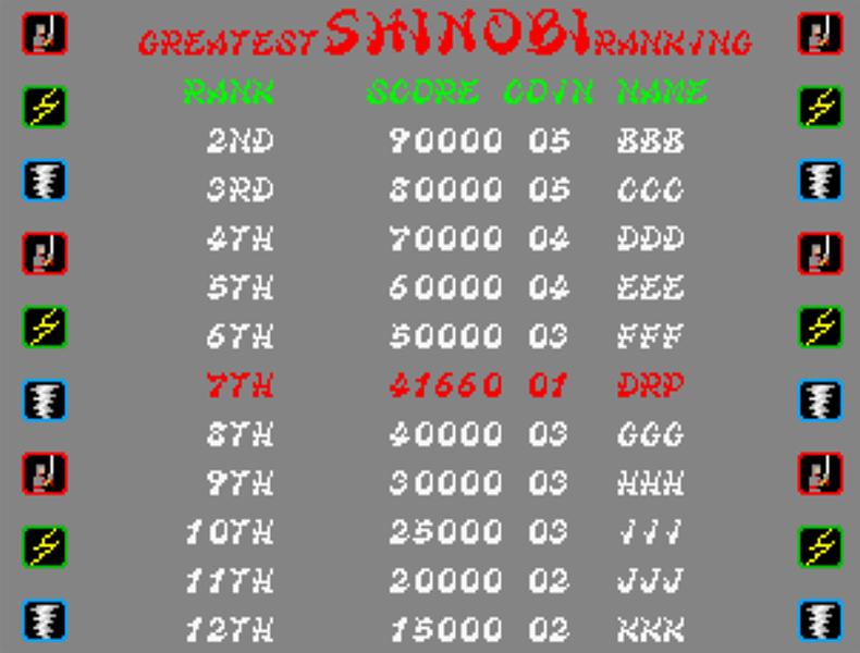 Shinobi 41,660 points
