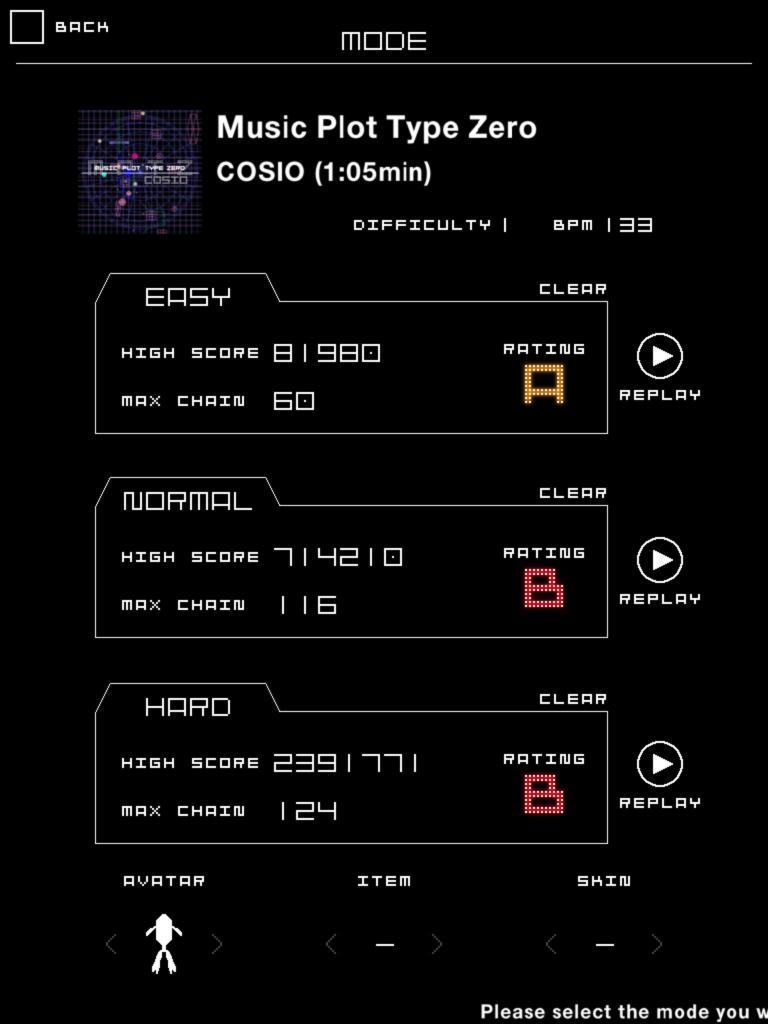 Groove Coaster: Music Plot Type Zero (easy) 81,980 points