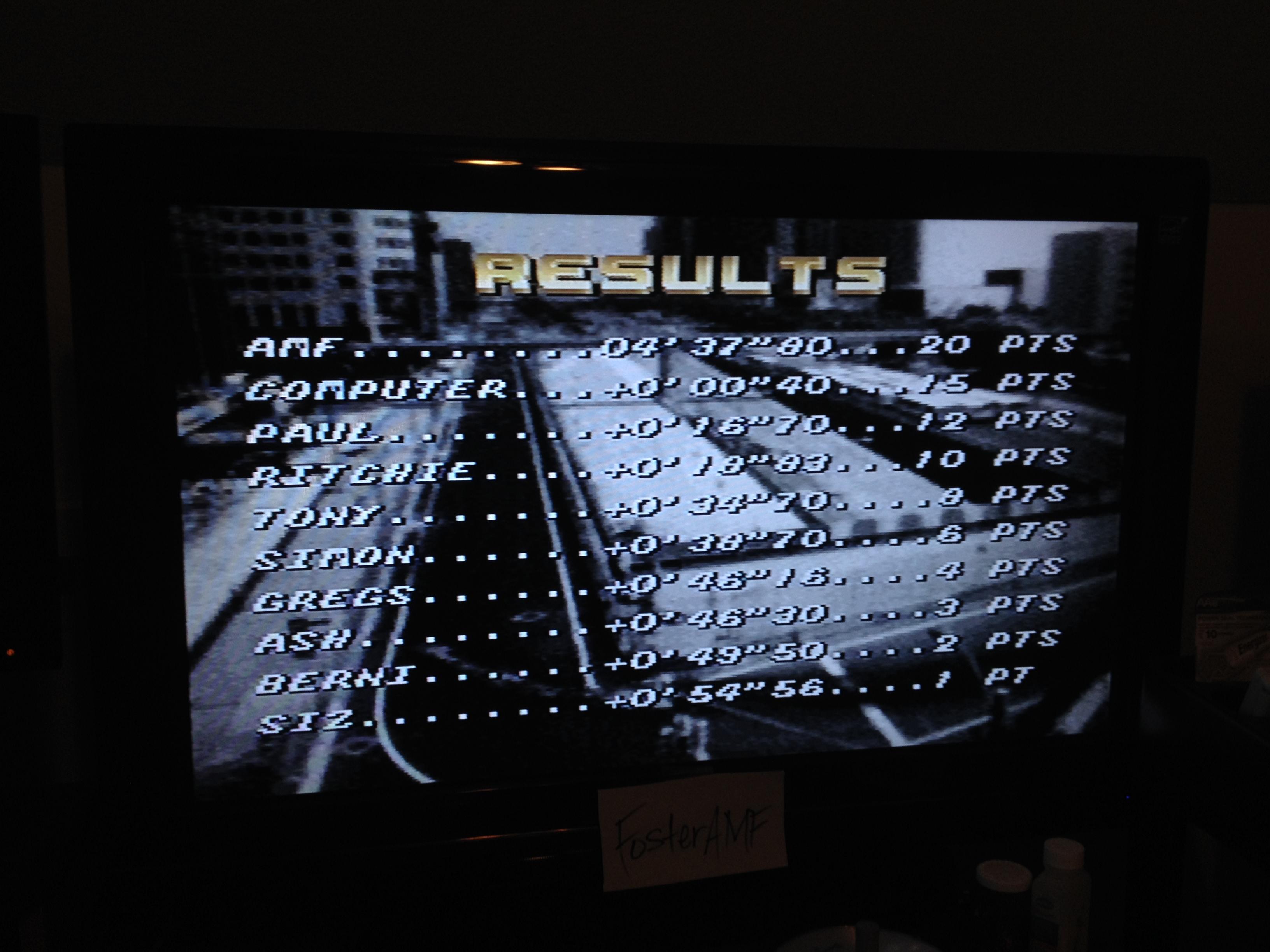 FosterAMF: Top Gear [Track 16: Frankfurt/Amateur Difficulty/No Nitro] (SNES/Super Famicom) 0:04:37.8 points on 2014-07-27 21:01:27