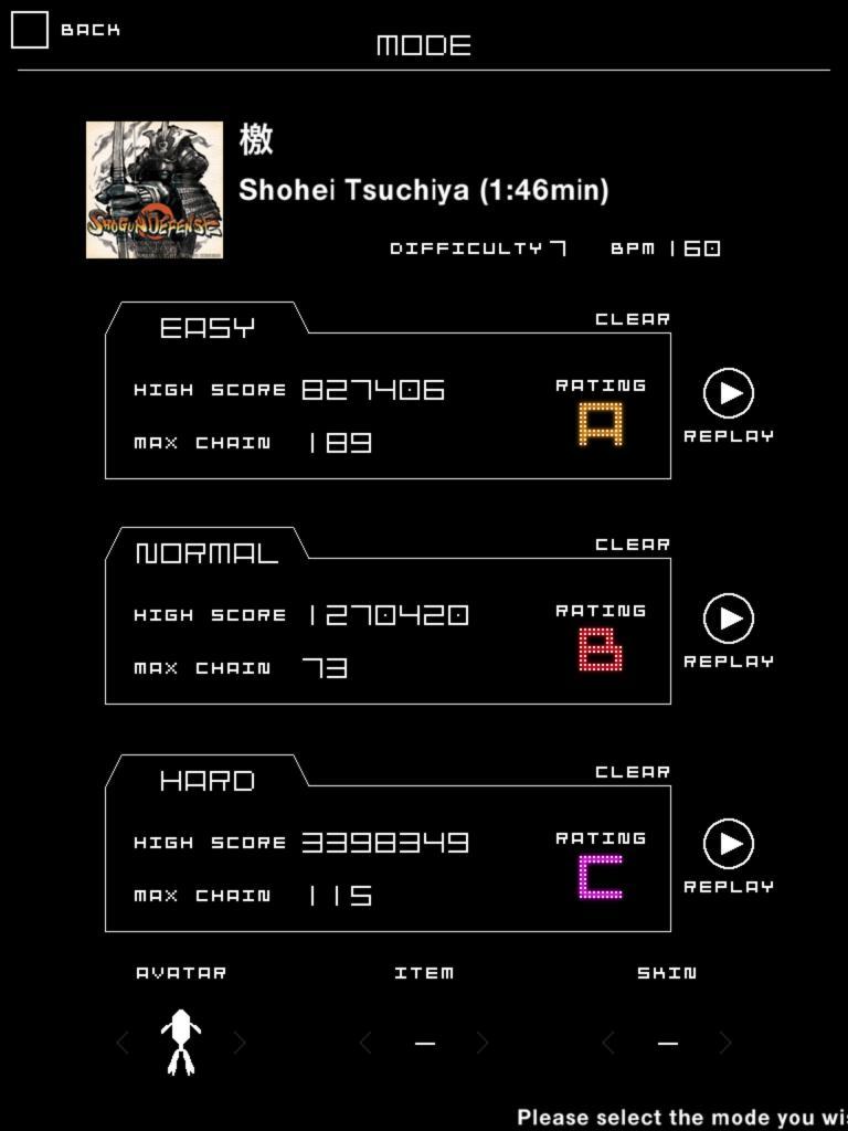 Groove Coaster: Shohei Tsuchiya (normal) 1,270,420 points