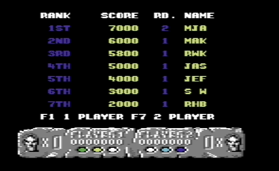 Altered Beast 5,800 points