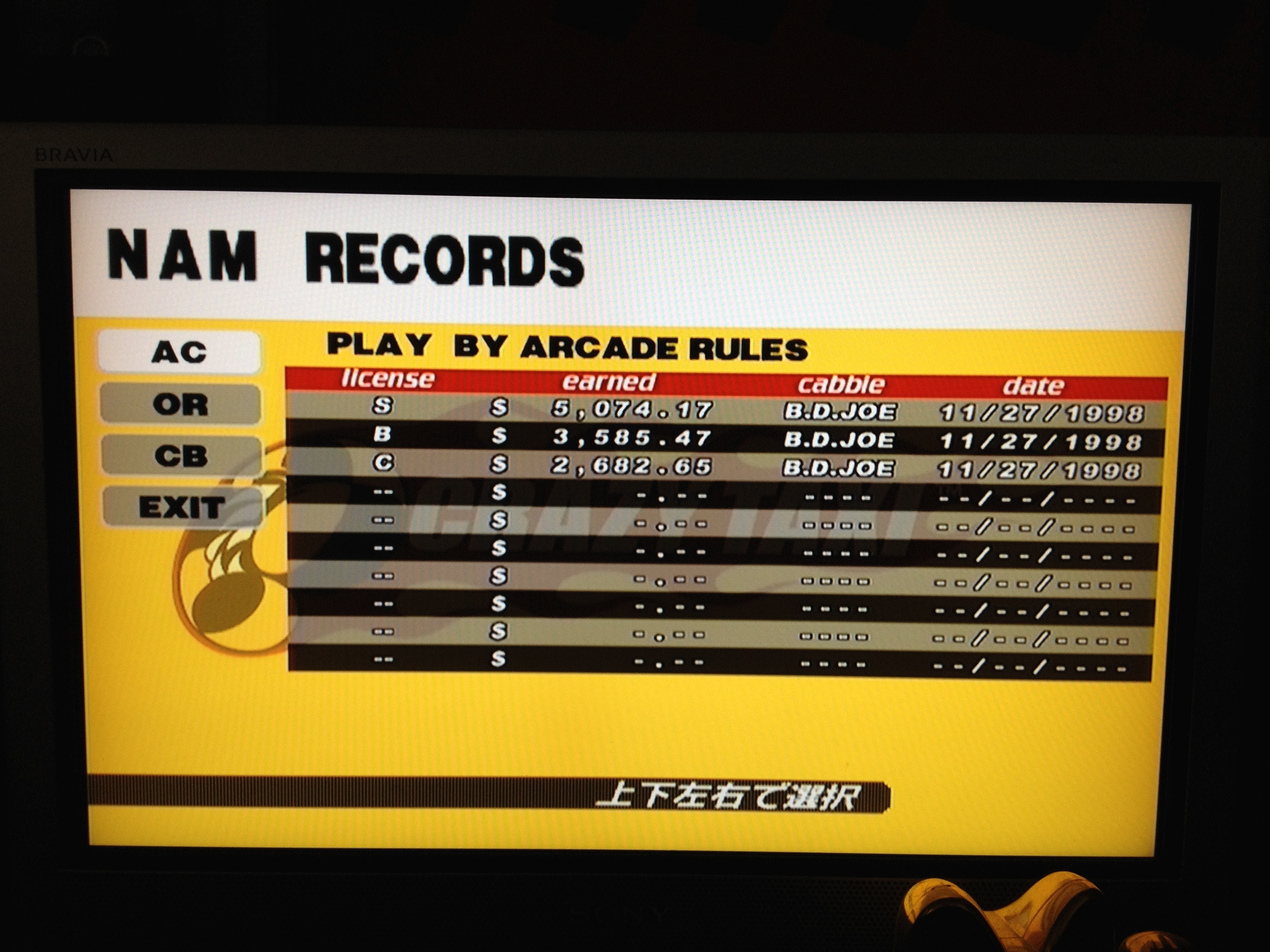 AmetDj: Crazy Taxi (Dreamcast) 5,074 points on 2014-08-24 09:24:41
