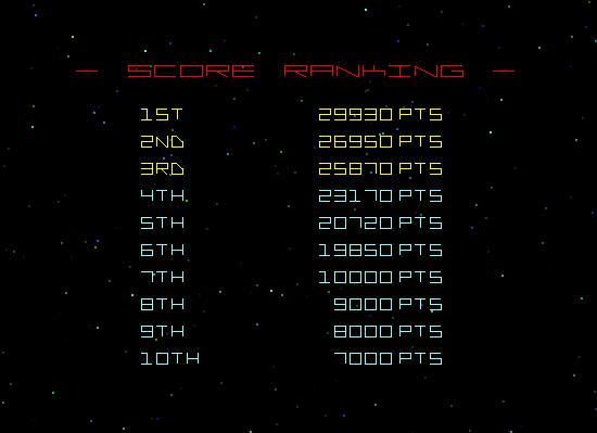 ScrXXX 29,930 points