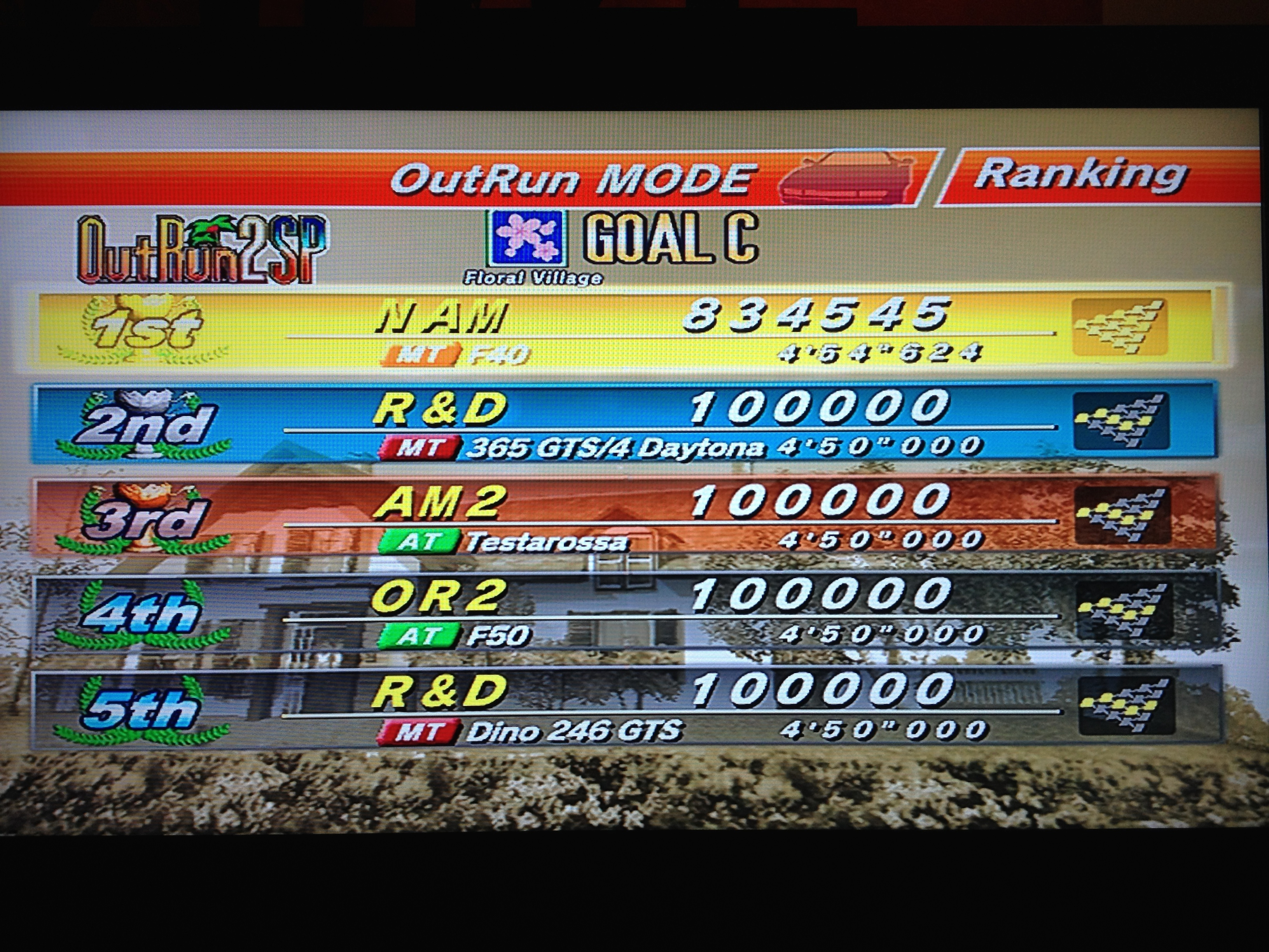 AmetDj: Outrun 2006 Coast 2 Coast: OUTRUN 2SP: Goal C (Xbox) 834,545 points on 2014-08-29 16:20:26