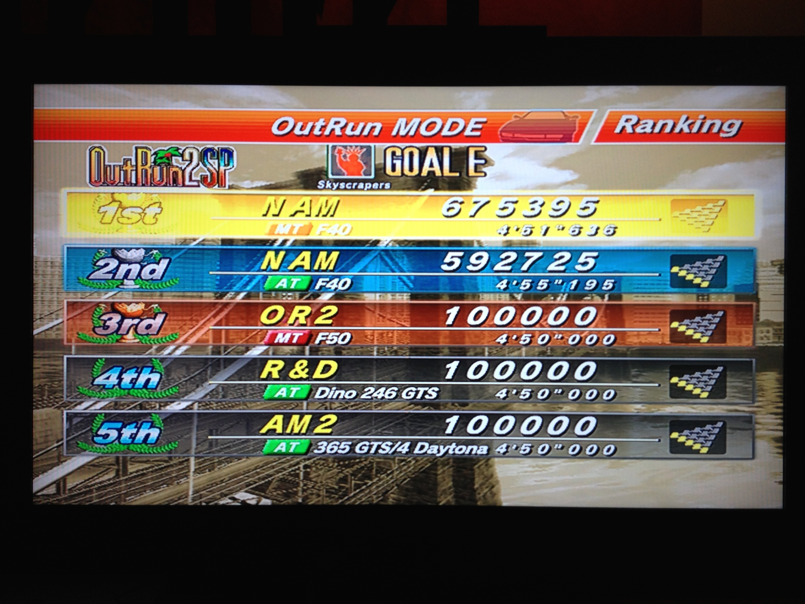 AmetDj: Outrun 2006 Coast 2 Coast: OUTRUN 2SP: Goal E (Xbox) 675,395 points on 2014-08-29 16:24:32