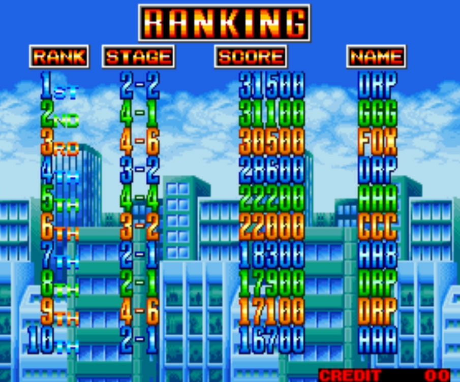 Scootablue: Eight-Man (Neo Geo Emulated) 31,500 points on 2014-09-06 11:27:05