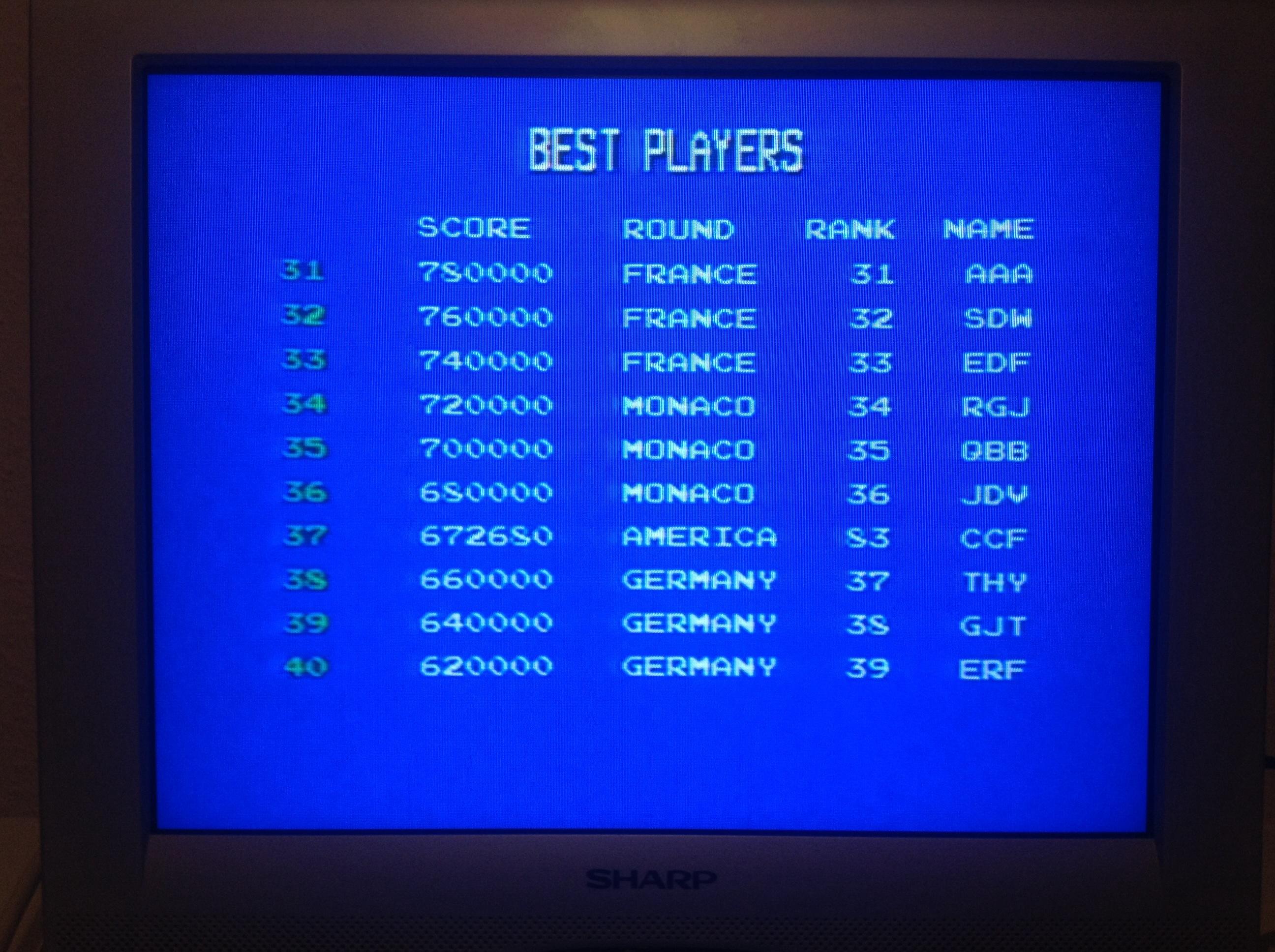 CoCoForest: Continental Circus (Amiga) 672,680 points on 2014-09-19 02:18:16