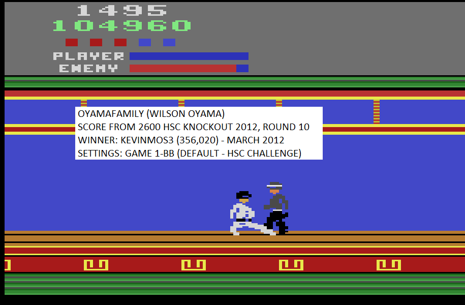 Kung Fu Master 104,960 points