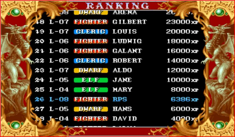 RichyS: Dungeons & Dragons: Tower of Doom [ddtod] (Arcade Emulated / M.A.M.E.) 6,386 points on 2014-10-14 17:27:46