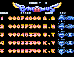 BarryBloso: Parodius DA! [parodius] (Arcade Emulated / M.A.M.E.) 74,000 points on 2014-11-27 17:19:28