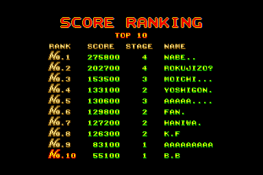 BarryBloso: Dragon Breed [dbreed] (Arcade Emulated / M.A.M.E.) 55,100 points on 2014-11-29 02:48:02