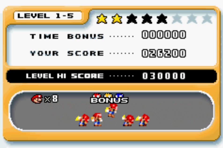 uNi73: Mario Vs. Donkey Kong: Level 1-5 (GBA Emulated) 26,200 points on 2014-12-09 20:40:38